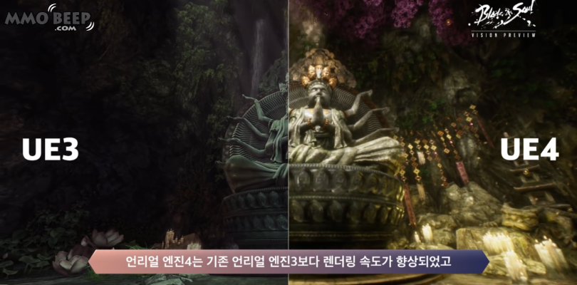 Blade And Soul Unreal 4 Version Was Cancelled